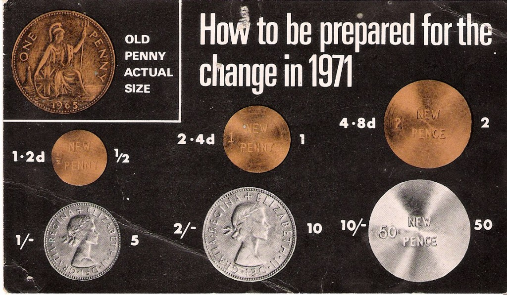 How to be prepared for the change in 1971
